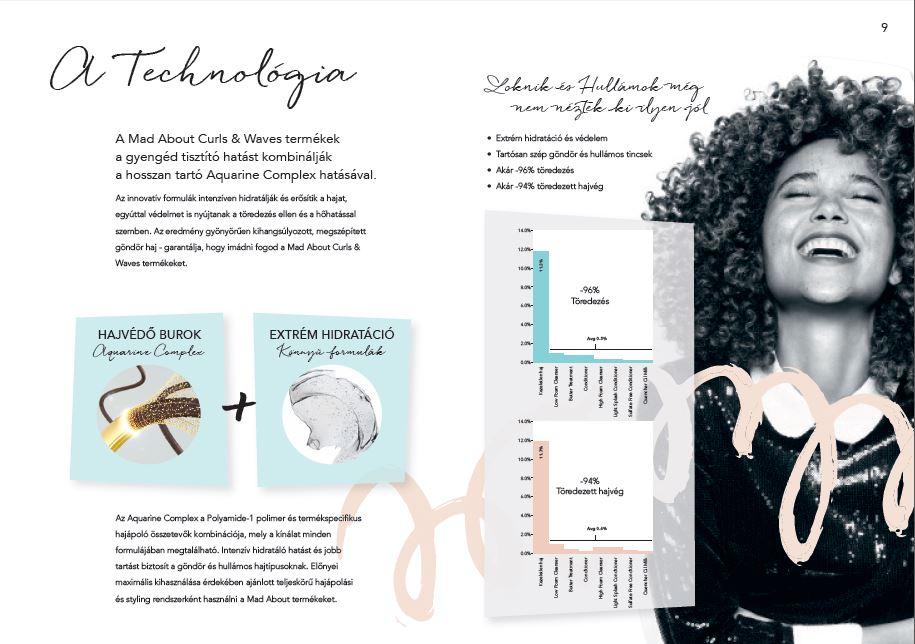 Mad About Curls&Waves Textúrált hajak szakértője